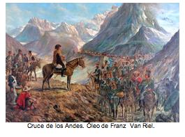 Text Box:   Cruce de los Andes. �leo de Franz  Van Riel.